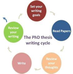 Msc without dissertation